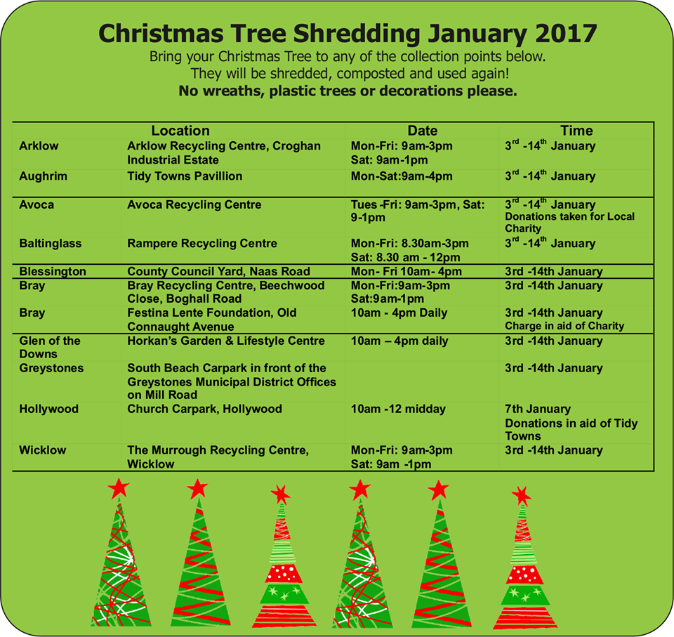 christmas-tree-shredding