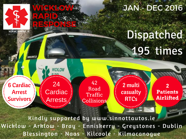 Wicklow Rapid Response 1