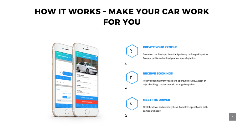 """Irish """"Airbnb for cars"""" car hire app launches €275,000 crowdfunding"""
